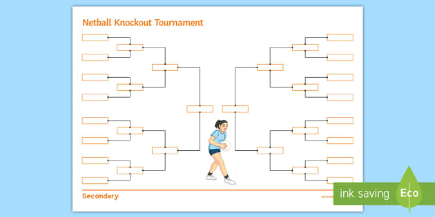 Netball: Knockout Tournament Planning Template - Invasion Game