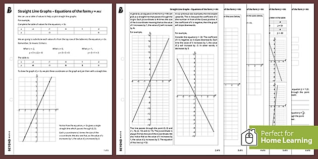 👉 Straight Line Graphs With Equations Of The Form Y = Mx Beyond