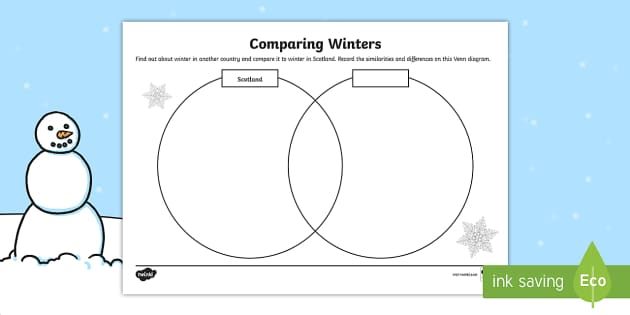 comparing winters venn diagram worksheet activity sheet. Black Bedroom Furniture Sets. Home Design Ideas