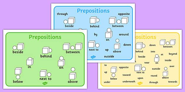 Prepositions word mat prepositions word mat word mat words ccuart Gallery