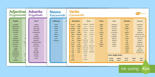 Free Nouns Adjectives Adverbs And Verbs Mat Pack