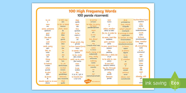 Words In Italian Translated To English: 100 High Frequency Words Word Mat English/Italian