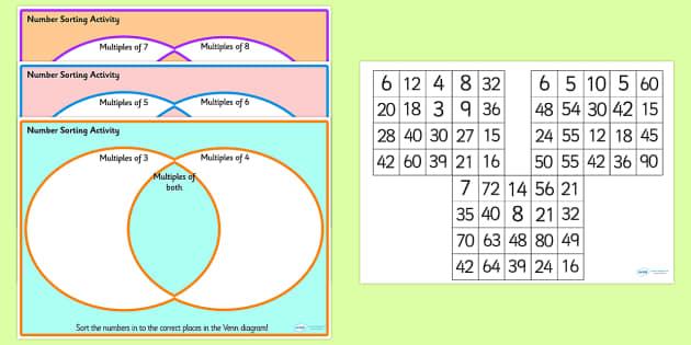 Venn Diagram Number Multiples Sorting Activity Venn Diagram
