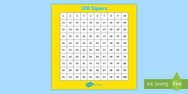 It's just a picture of 100 Square Grid Printable for chart