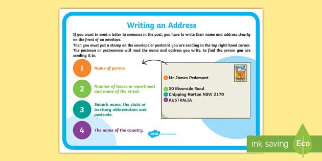 Writing An Address Australia Display Poster Teacher Made
