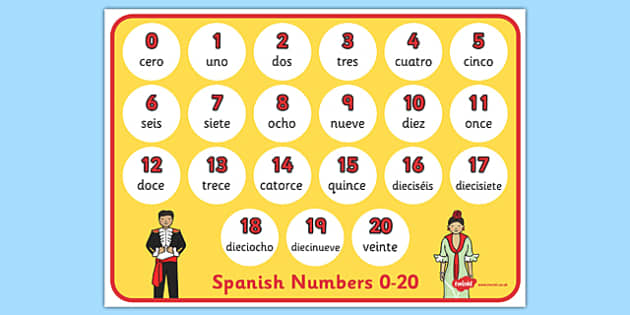 Spanish Numbers 130 How Many Worksheet worksheets Spain – Spanish Number Worksheets