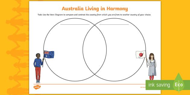 Harmony Day Venn Diagram Worksheet  Teacher Made