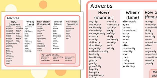 Adverb Word Mat Dyslexia Australia Words Adverbs Dyslexic