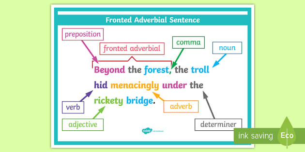 Handwriting Worksheets Pre Primer Sentences together with Arabicarabiccolornames in addition Original besides En Edit L W Proofreading And Editing Spelling X together with T M Negative Numbers And Temperature Activity Sheet Ver. on sentence handwriting worksheets