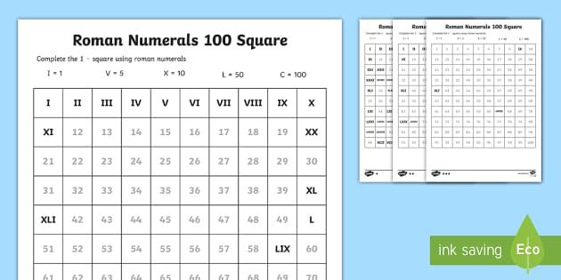 image regarding Printable Roman Numerals Chart known as Roman Numerals Chart - Main Instruction Instrument