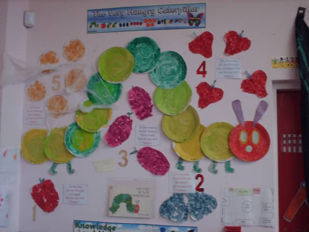 The Hungry Caterpillar Display, classroom display, class display, Story, food, hungry, fat, reading, book, Early Years (EYFS), KS1 & KS2 Primary Resources