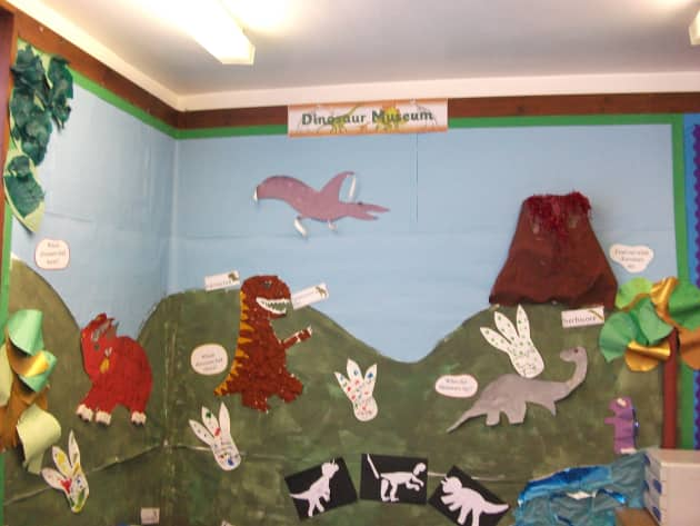 Dinosaur Museum Display, classroom displays, class display, animal, museum, dinosaur, green, Jurassic,Early Years (EYFS),KS1&KS2 Primary Teaching Resources