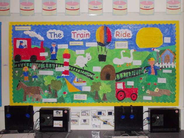 The Train Ride Display Classroom Display Train Ride