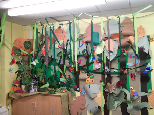 Jungle And Rainforest Display Class Displays Jungle