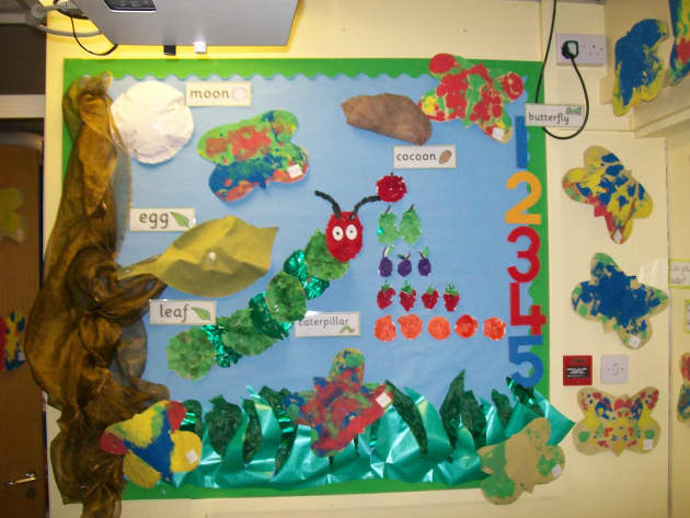 Minibeats Class Display Class Display Minibeasts Display
