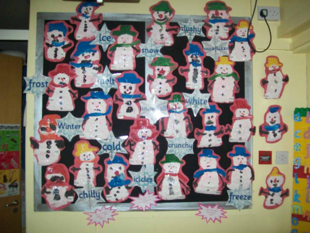 Weather and Season Class Display, class display, Weather, Season, Winter Keywords, Snow, Cold Weather, Early Years (EYFS), KS1 & KS2 Primary Resources
