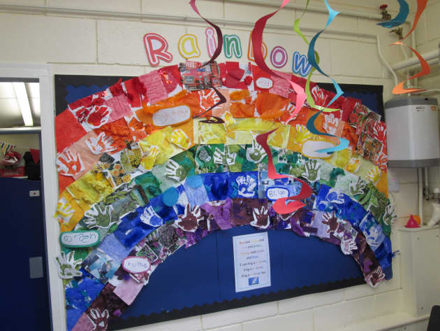 Rainbow Art Colour Display Classroom display