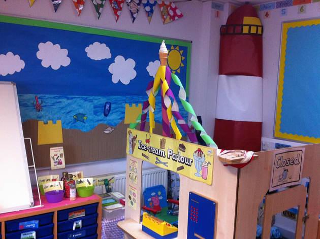 Role Play Ice Cream Parlour Ice Display Classroom Display