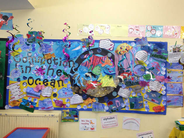 Classroom Display Ideas Under The Sea ~ Under the sea commotion in ocean book classroom display
