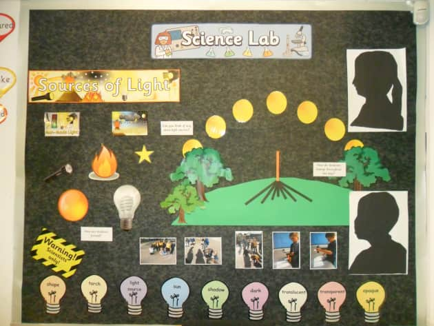 Modern Language Classroom Displays ~ Science and investigation lab display classroom