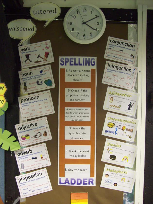 Literacy Spelling Ladder Say A Word Display Classroom