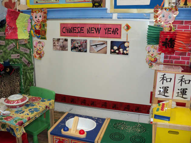 Role Play Corner Chinese New Year Display Classroom Display