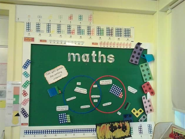 Numeracy, Maths, Math, Sorting, Hoops, Fractions, Sorting, Numbers, Display, Classroom Display, Early Years (EYFS), KS1 & KS2 Primary Teaching Resources