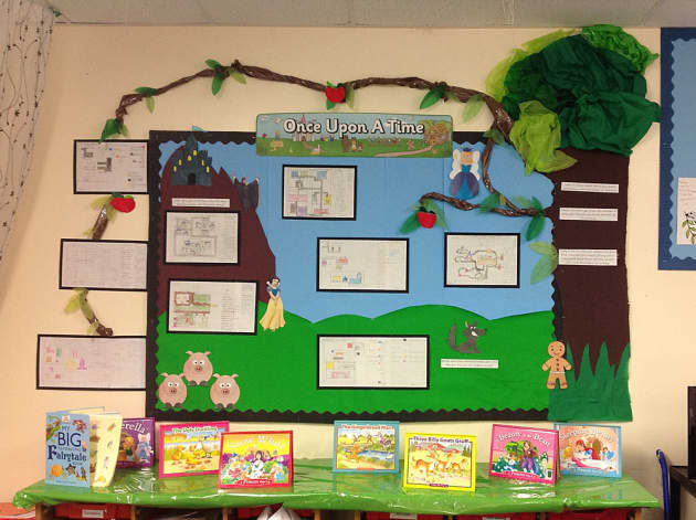 numeracy  once upon a time  fairytale  display  classroom display