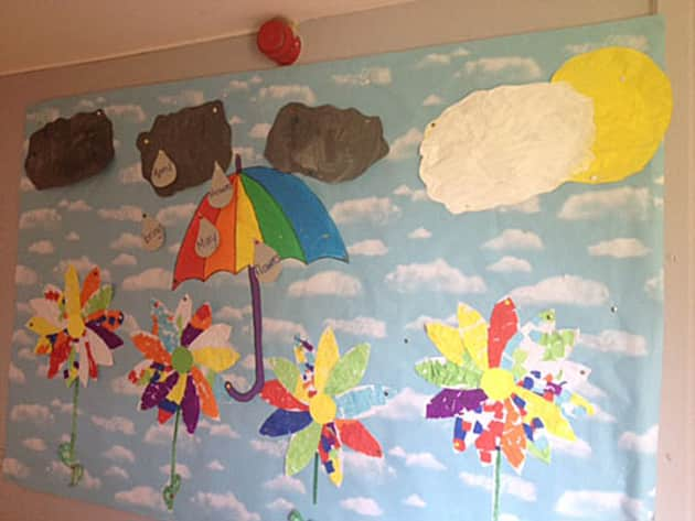 Weather And The Seasons Sunshine Display Classroom Display