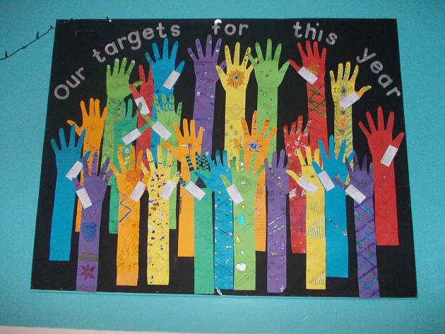Pshe Amp Rules Our Targets In A Year Display Classroom