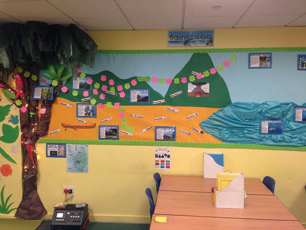 Language Classroom Decoration ~ Geography saint lucia tropical land display classroom