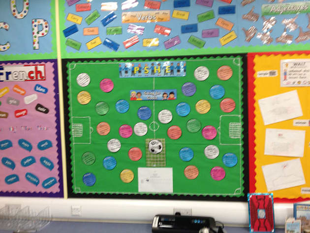 PSHE and Rules, Going for Goals, Balls, Display, Classroom Display, Early Years (EYFS), KS1 & KS2 Primary Teaching Resources