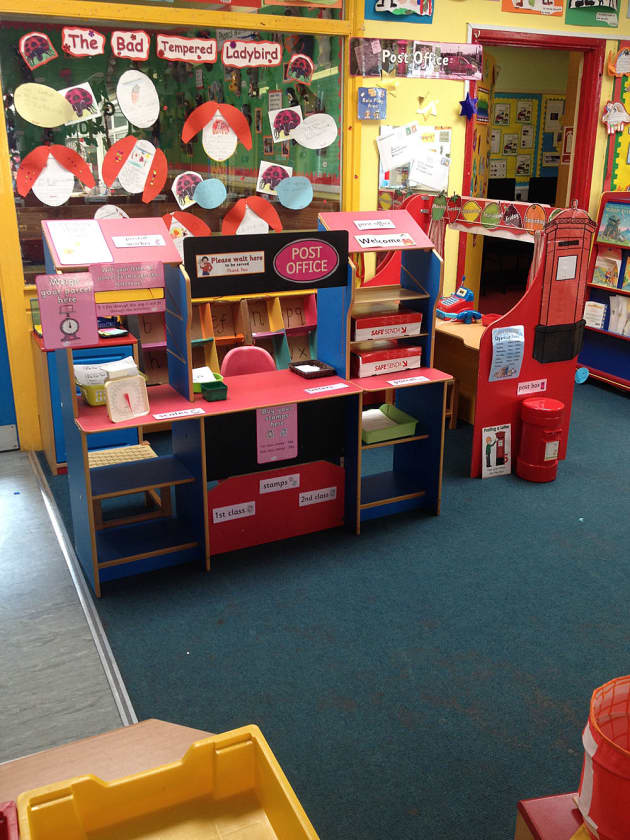 Role Play Post Office Ladybird Story Display Classroom
