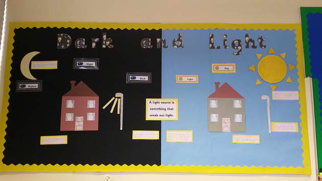 Modern Classroom Posters ~ Science and investigation dark light display classroom