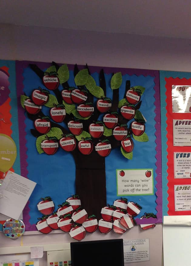 Literacy Lonely Wow Words Happiness Display Classroom