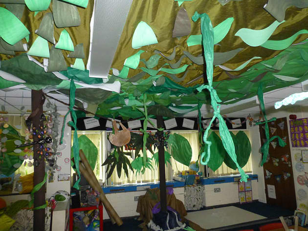 Jungle And Rainforest The Jungle Big Display Classroom