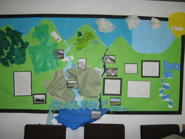 River Display Classroom Display Science River
