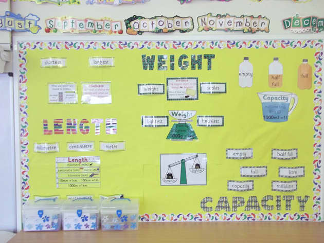 Numeracy Weight Empty Full Half Display Classroom