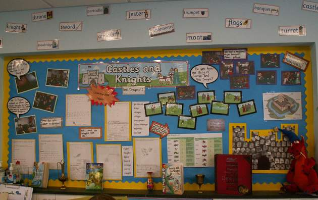Primary Classroom Design Ideas ~ History castles and knights george display classroom