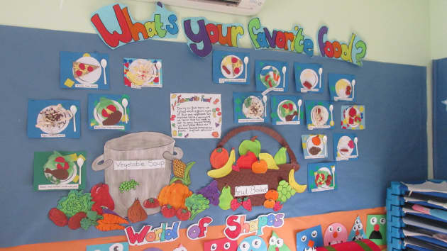 Classroom Ideas Secondary ~ Favourite food display photos photo