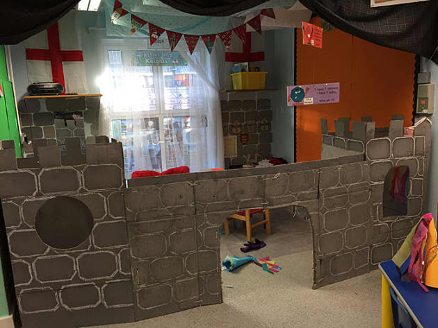 Castle Classroom Display Castle History 3d Medieval