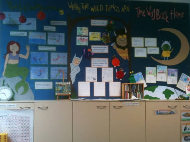 Story Display, Classroom Display, class display, book, Where the wild things are, The way back home, Mermaid, Early Years (EYFS), KS1&KS2 Primary Resources