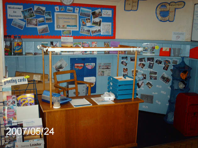 Shop Role Play Display Classroom Display Roleplay Travel