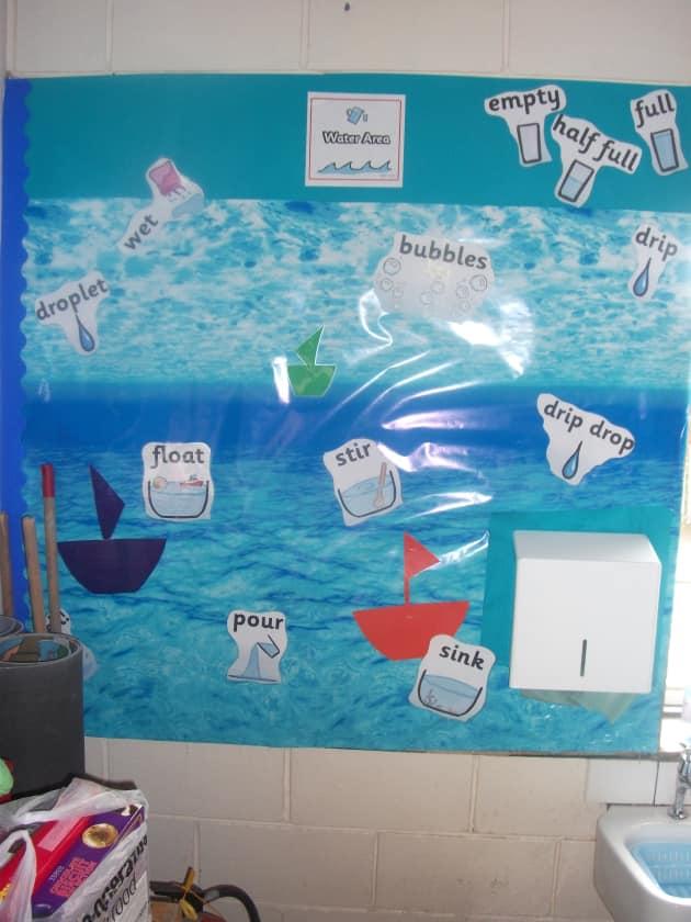 Water Display Classroom Display Science Water Float