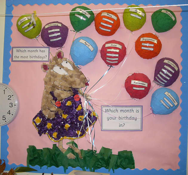 Birthday Month Display Classroom Display Celebrations