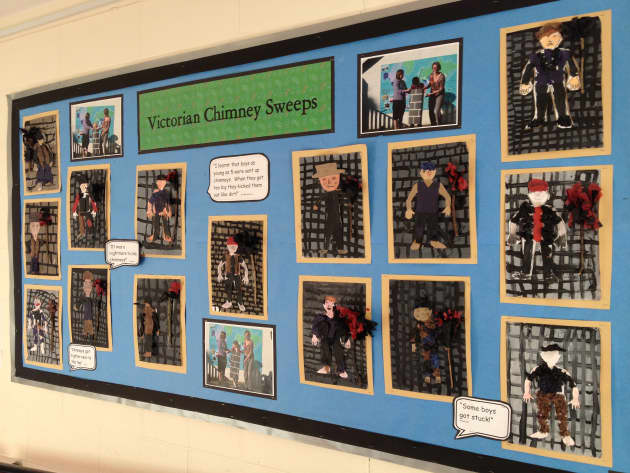 Victorian Chimney Sweeps Display, Classroom Display, sweep ...