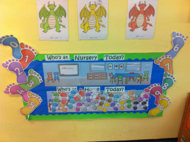 Classroom Display Ideas Nursery ~ Whos at nursery display classroom nursary register