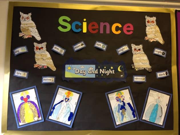 Modern Language Classroom Displays ~ Science and investigation display classroom