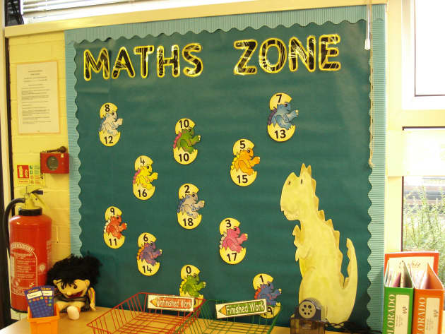 Maths Zone Display, classroom display, class display, numeracy, maths, math, numbers, counting, targets, Early Years (EYFS), KS1 & KS2 Primary Resources