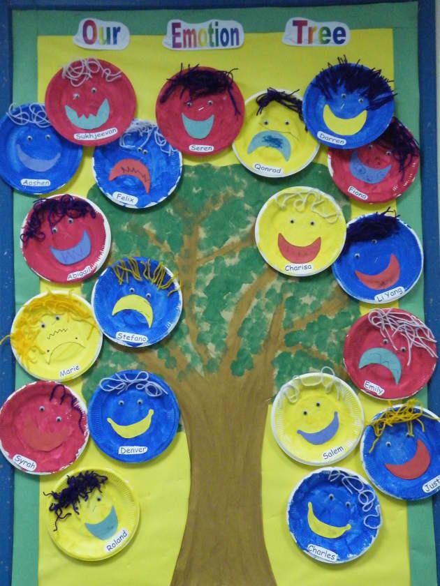 Emotion Tree Display  Classroom Display  Emotions